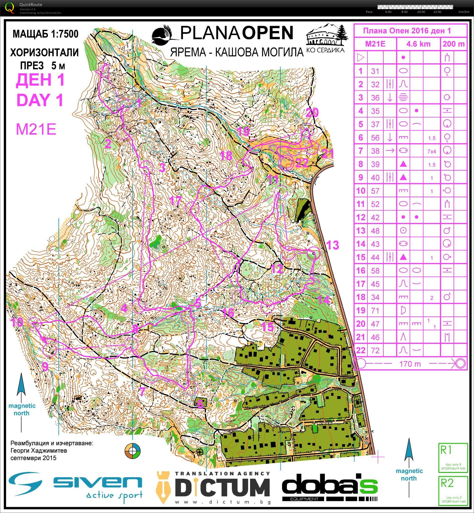 Plana Open 2016, Day 1 (selection race) (23/04/2016)
