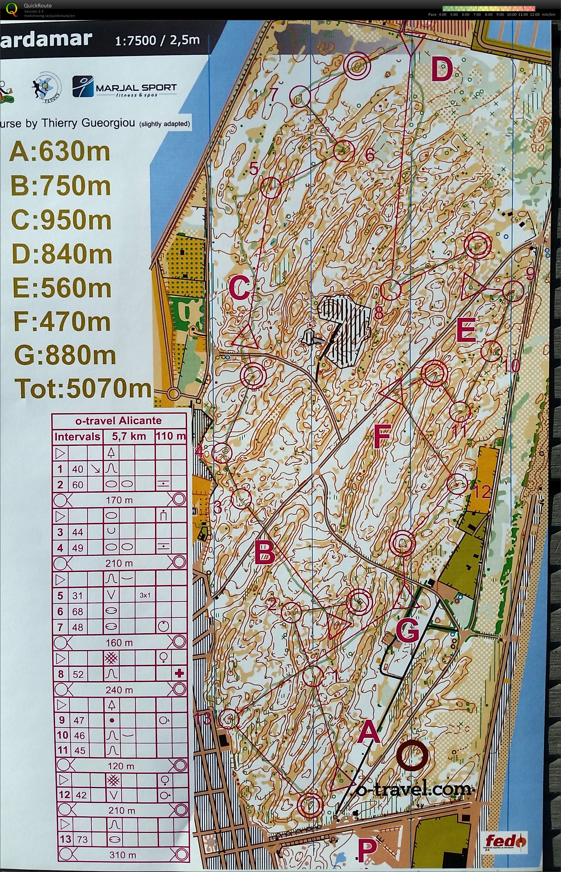 Alicante camp #8 (2) Easy O-intervals (01/02/2017)