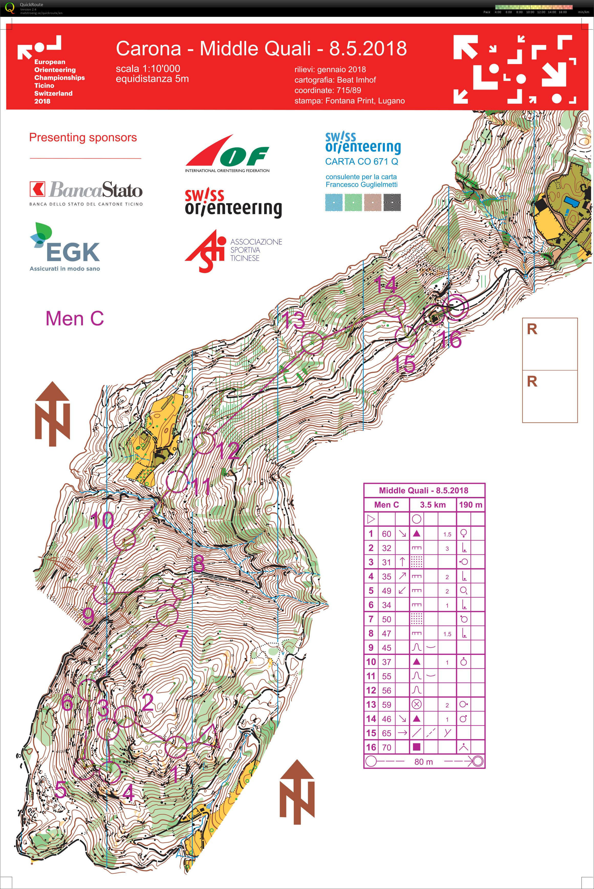 EOC Middle Qualification - Men B (08/05/2018)