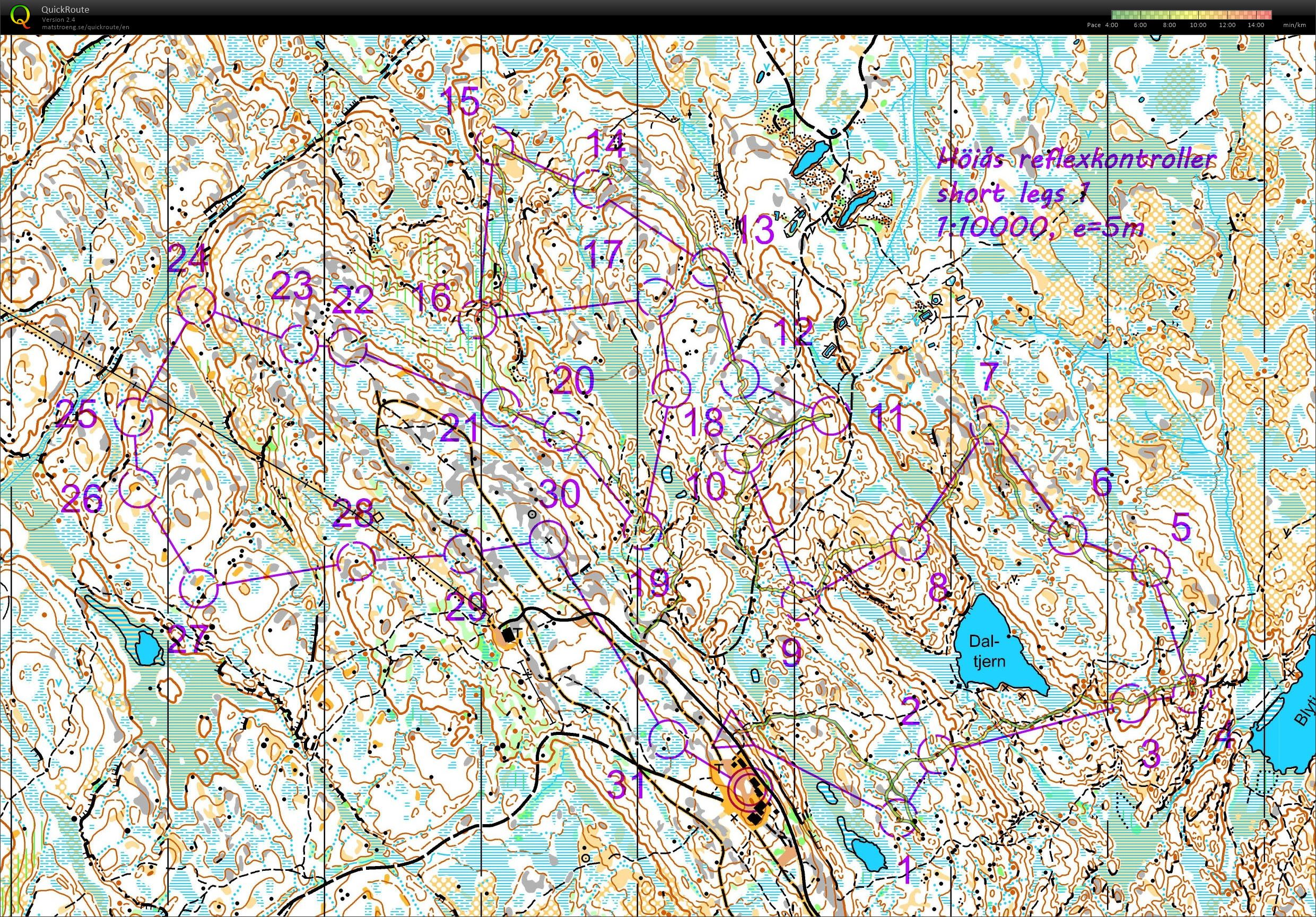 Halden training camp #9 (17/09/2018)