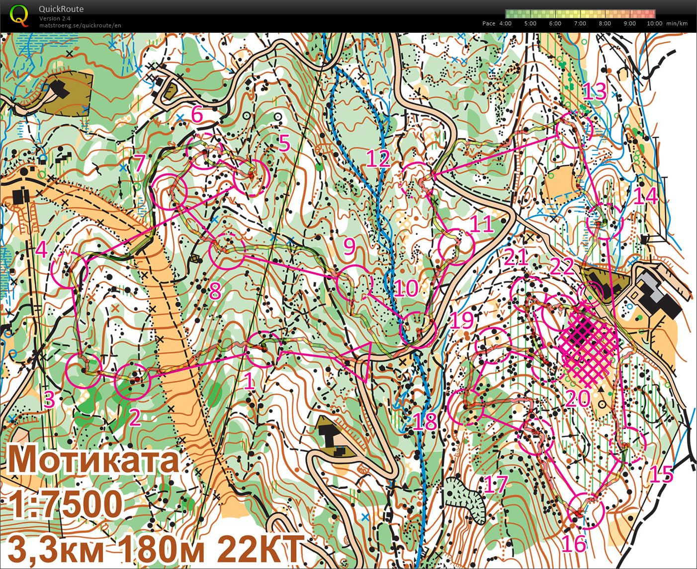 First orienteering session for 2021 (01/01/2021)